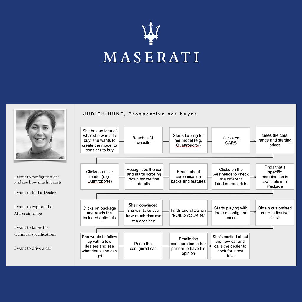 Maserati-Persona.png