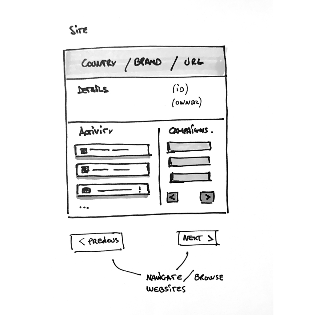 Site-sketch.png